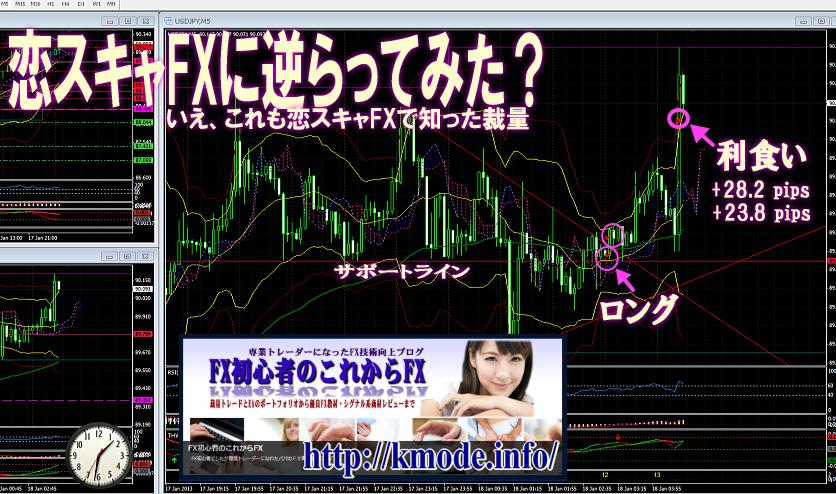 恋スキャFX検証評価トレードレビューその⑥ロジックに逆らったケース